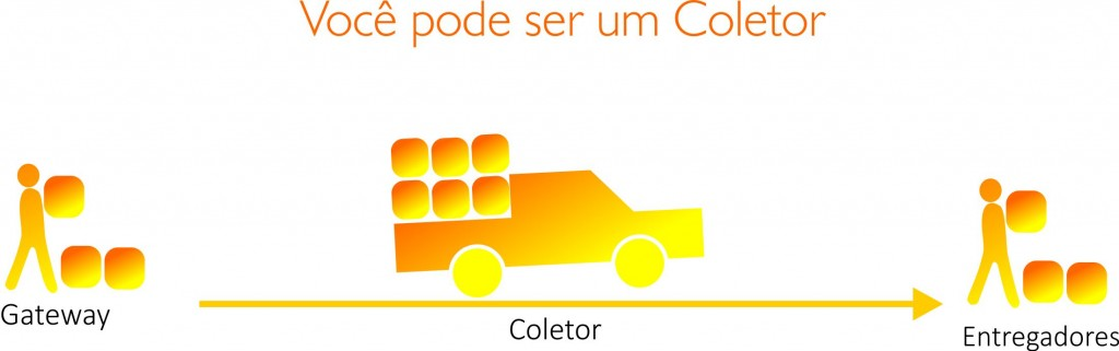 OElodaCorrente03