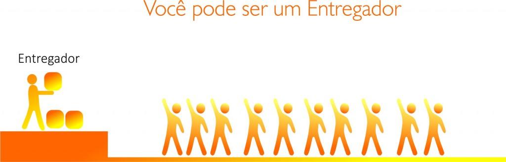 OElodaCorrente04